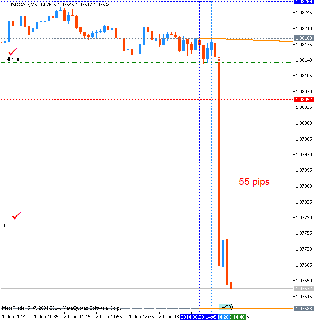 Trading News Events-usdcad-m5-metaquotes-software-corp-temp-file-screenshot-15985.png