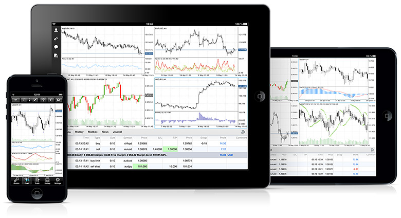 Metatrader 5 Overview-ios_devices_metatrader4_new__1.jpg
