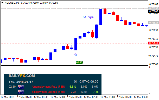 Name:  audusd-m5-alpari-limited.png