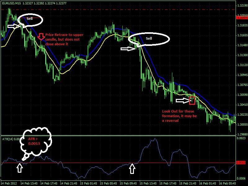 Indicators in MT4-image541.jpg