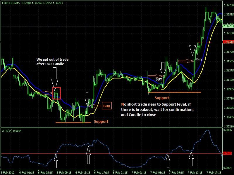Indicators in MT4-image541_1.jpg