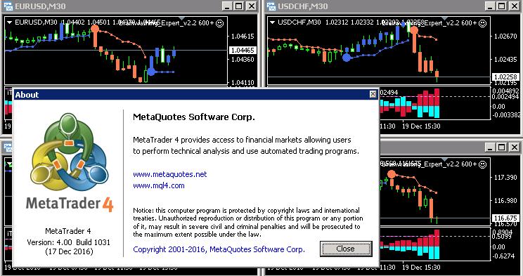 MetaTrader 4 Platform Overview-mt4updates.png
