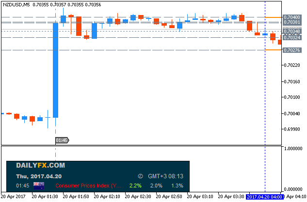 Name:  nzdusd-m5-metaquotes-software-corp-2.png