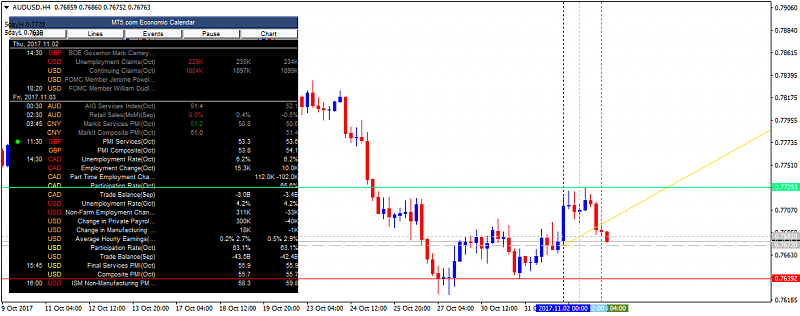 Indicators and EAs in MT4-audusd-h4-alpari-international-limited.png