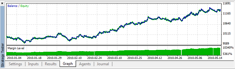 Metatrader 5 Overview-fig33en.png