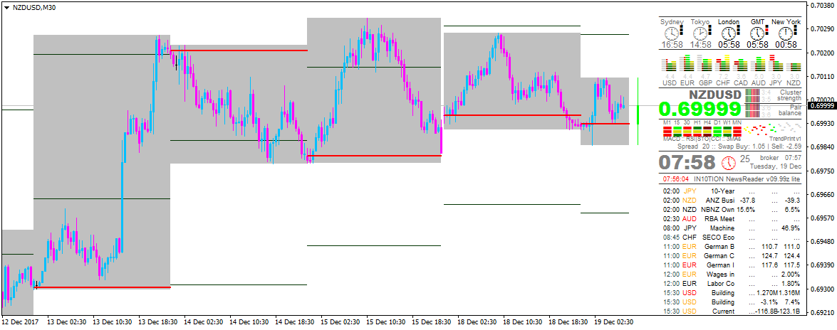 Name:  nzdusd-m30-alpari-international-limited.png
