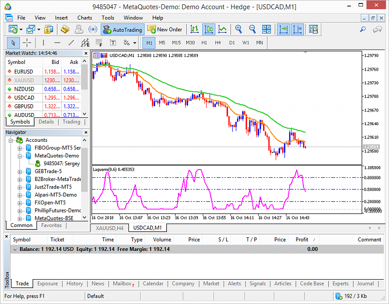 Metatrader 5 Overview-usdcad-m1-metaquotes-software-corp.png