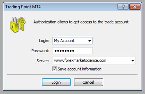 MetaTrader 4 Platform Overview-mt4_1_3.png