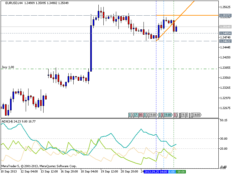 Indicators and EAs in MT4-eurusd-h4-metaquotes-software-corp-temp-file-screenshot-19005.png
