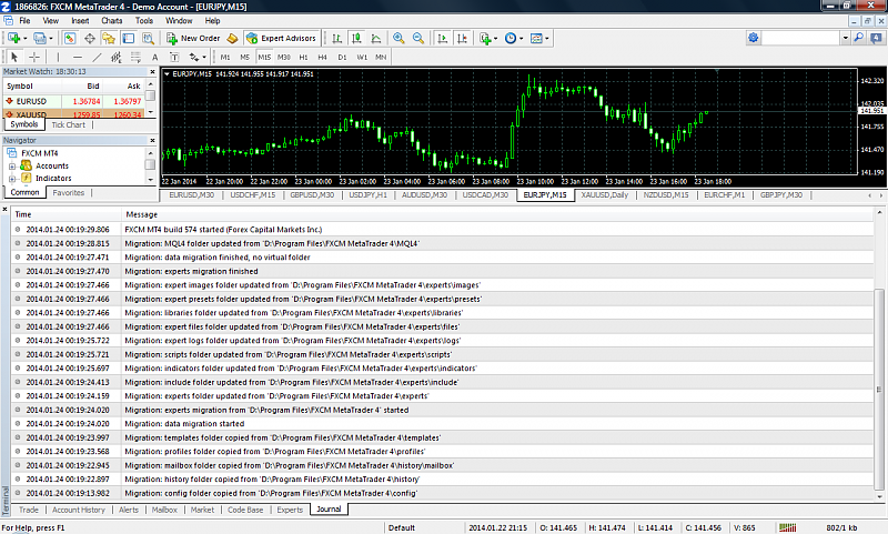 How To Simple with Metatrader 4-fxcm-metatrader-4_update.png