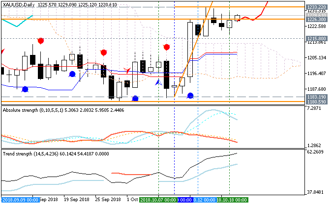 Name:  xauusd-d1-metaquotes-software-corp1.png Views: 64 Size:  22.1 KB