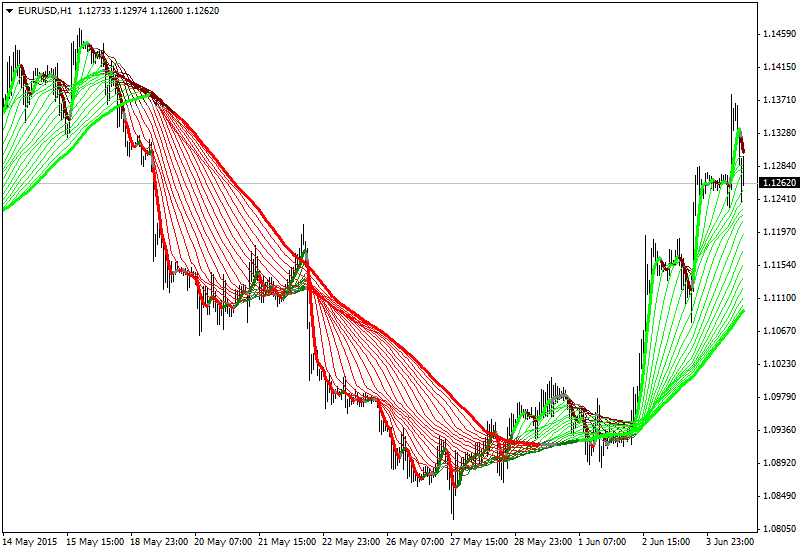 Name:  eurusd-h1-alpari-limited.png