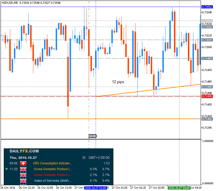 Name:  nzdusd-m5-metaquotes-software-corp.png Views: 52 Size:  42.3 KB