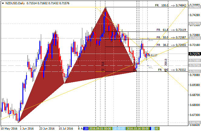 Name:  nzdusd-d1-alpari-limited.png