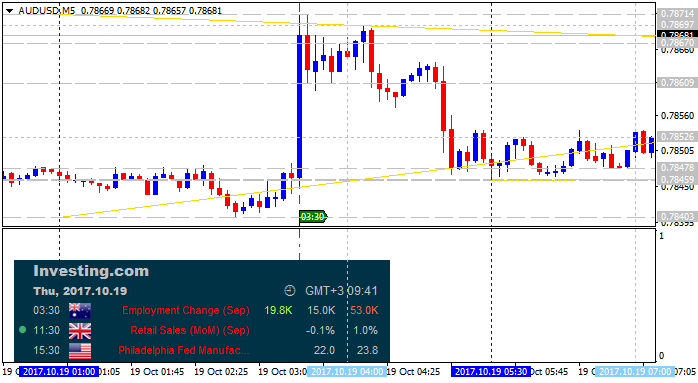 Name:  audusd-m5-alpari-international-limited.png