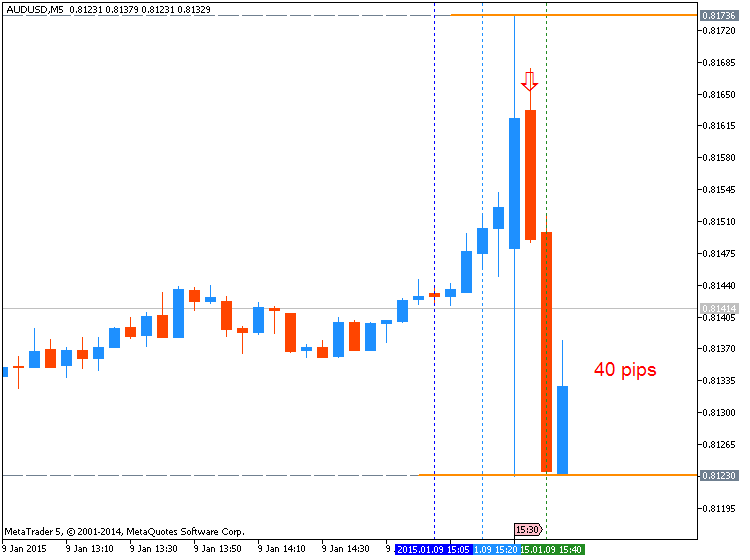 Name:  audusd-m5-metaquotes-software-corp-40-pips-price-movement-by.png
