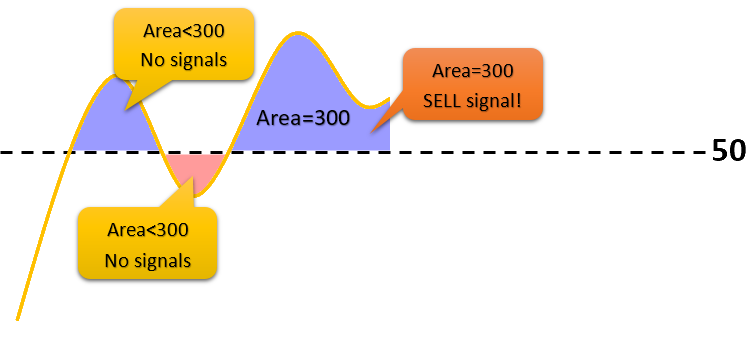 Name:  sell_signal.png Views: 113 Size:  29.7 KB