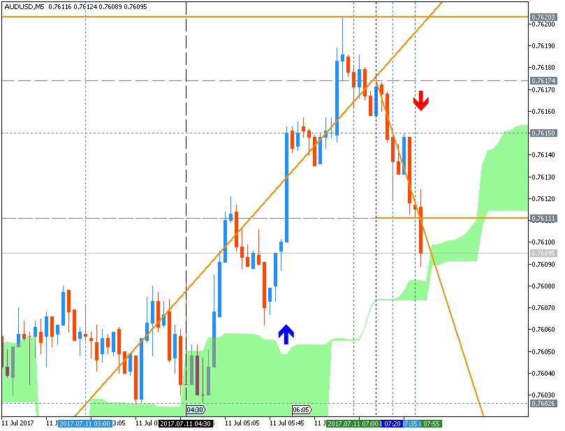 Name:  audusd-m5-metaquotes-software-corp-2.png Views: 39 Size:  35.8 KB