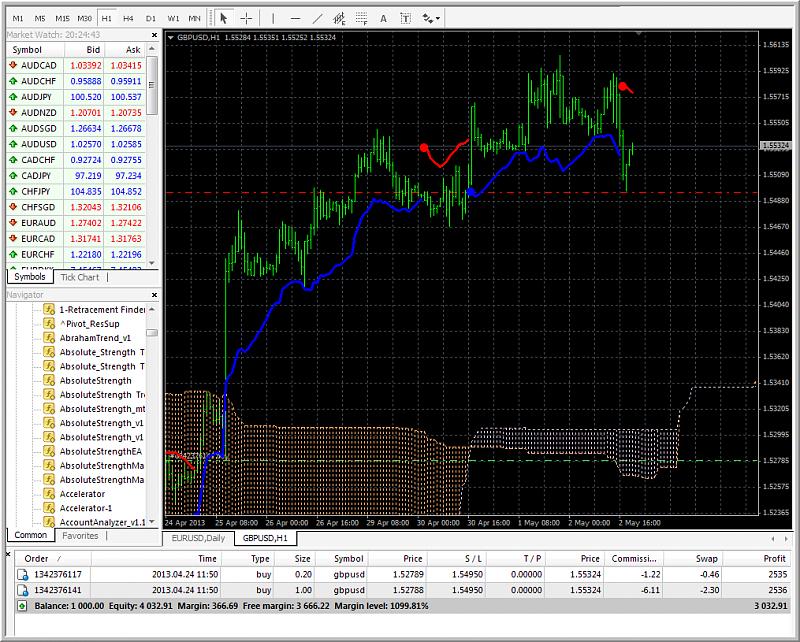 Ichimoku Abraham Trend system-stoploss_1.png