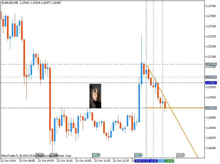 Determining Market Condition-eurusd-m5-metaquotes-software-corp-temp-file-screenshot-46262.png