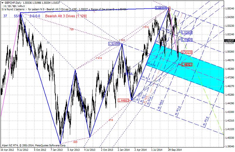 Harmonic Trading-33.png