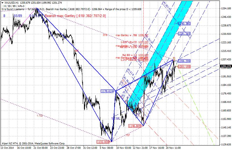 Harmonic Trading-11.png