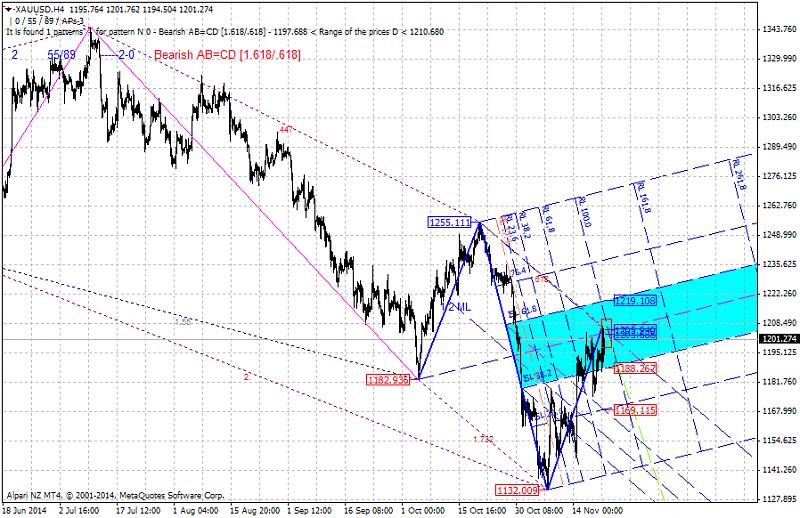 Harmonic Trading-22.png