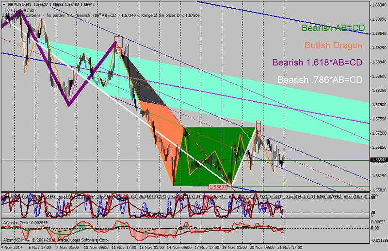 Harmonic Trading-222.png
