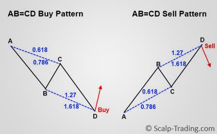 Harmonic Trading-1.jpg