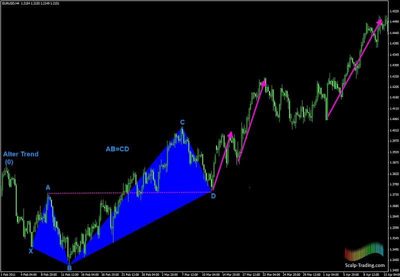 Harmonic Trading-4.jpg
