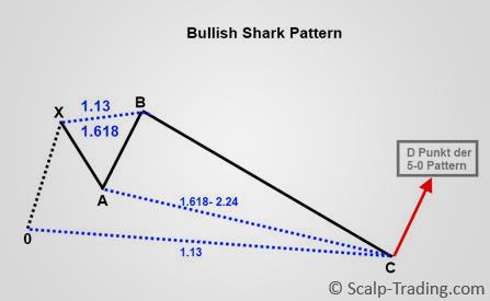 Harmonic Trading-2.jpg