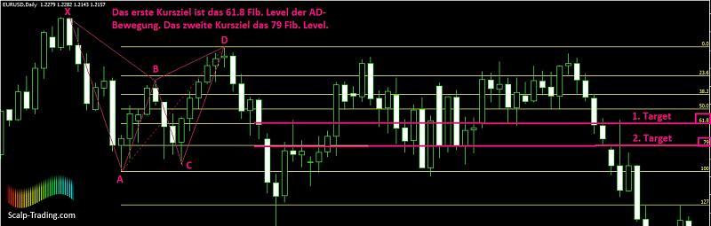 Harmonic Trading-7.jpg