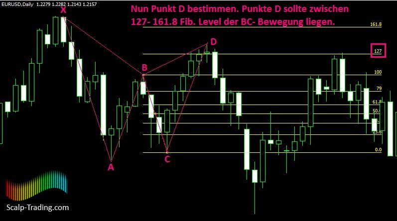 Harmonic Trading-5.jpg