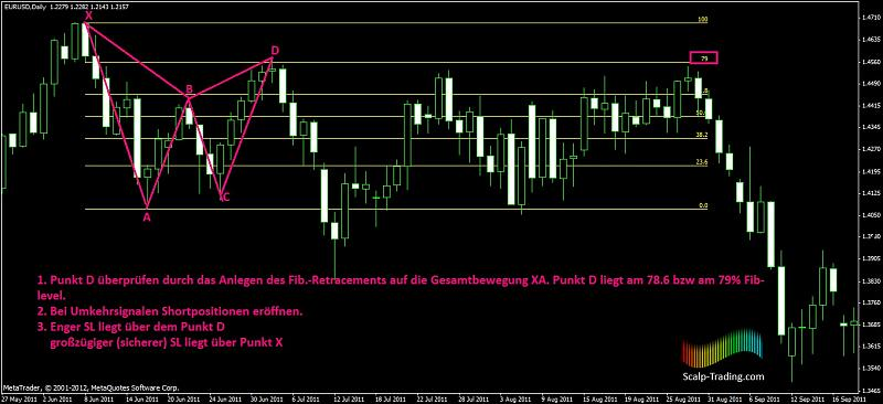 Harmonic Trading-6.jpg