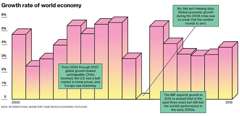 Determining Market Condition-2.jpg