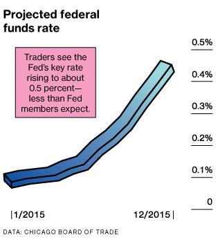 Determining Market Condition-3.jpg