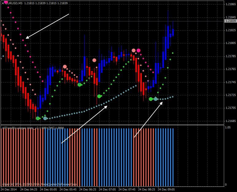 Heiken Parabolic Trading System-005.png