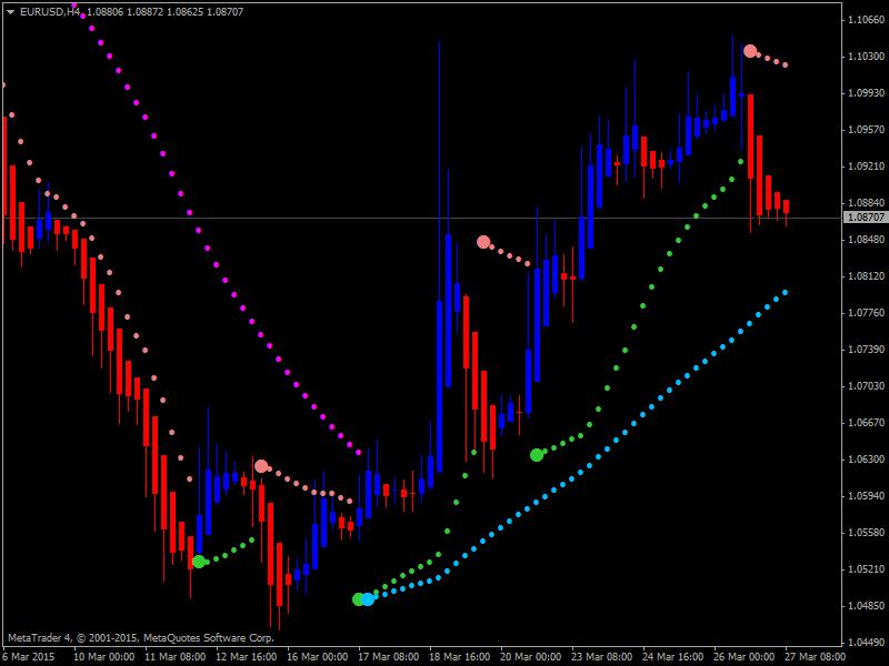 Heiken Parabolic Trading System-2.png