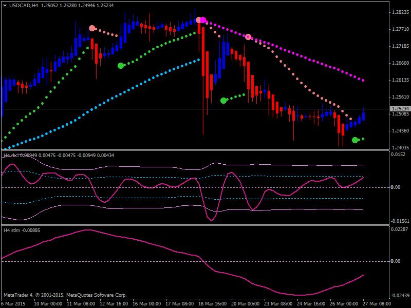 Heiken Parabolic Trading System-4.png
