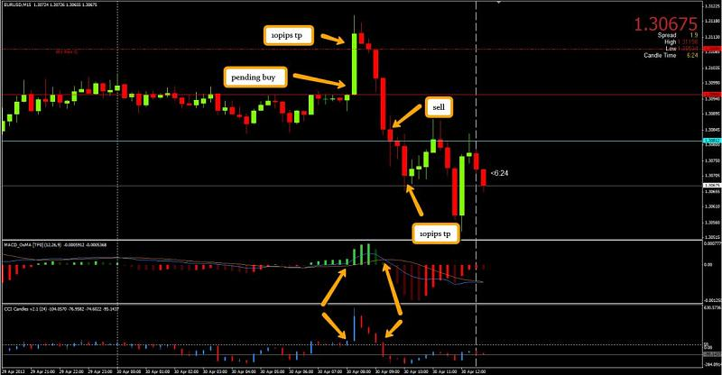 Time Range Breakout-2013-04-30_1153.jpg