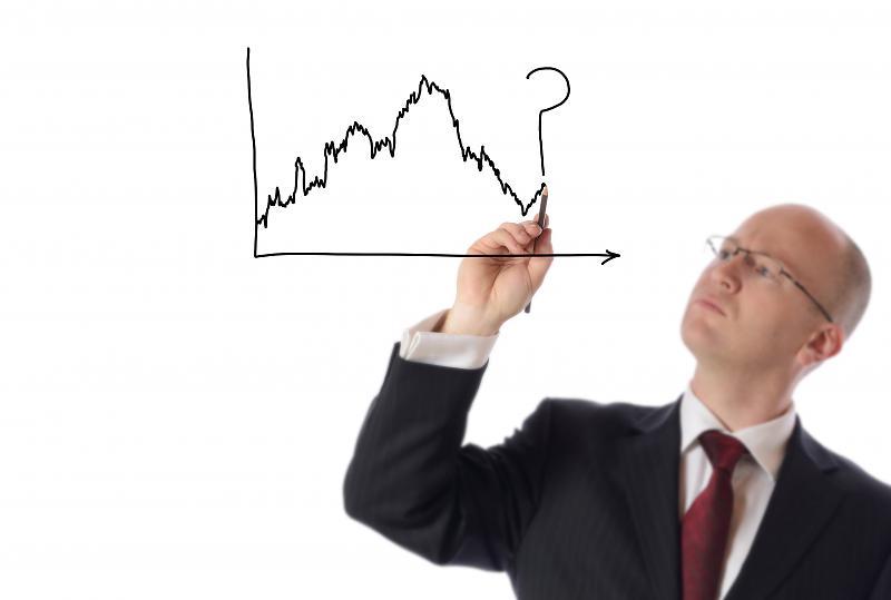 Determining Market Condition-ava1.jpg