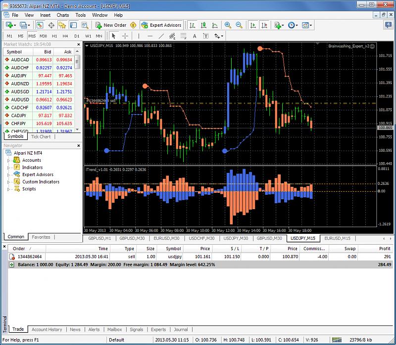 Brainwashing Trading System-usdjpy-m15-alpari-nz-limited-28-pips-profit.png