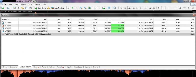 Brainwashing Trading System-9.05.15.jpg