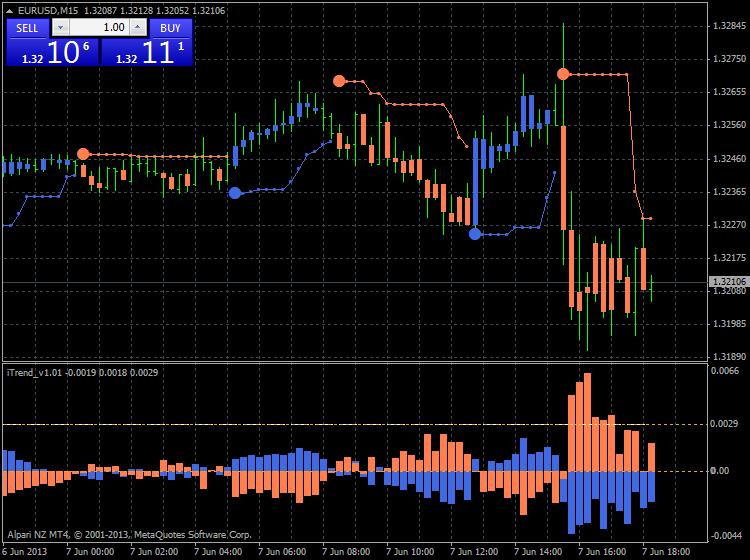 Brainwashing Trading System-eurusd-m15-alpari-limited-bw-nfp.png