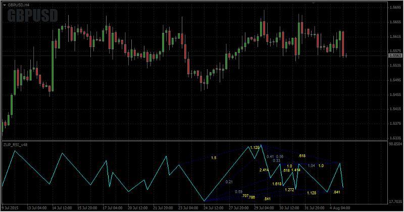 Harmonic Trading-zup_rsi_v48.jpg