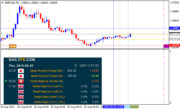 Name:  gbpusd-m5-alpari-limited-3.png