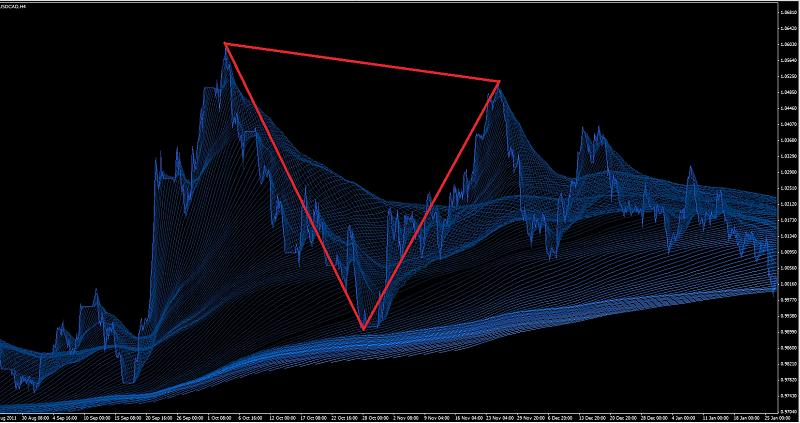 Pyramid Pattern Indicator-inverse-pyramid-pattern.jpg
