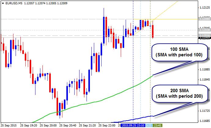 Fundamental trading -a little bit--eurusd-m5-alpari-limited.png