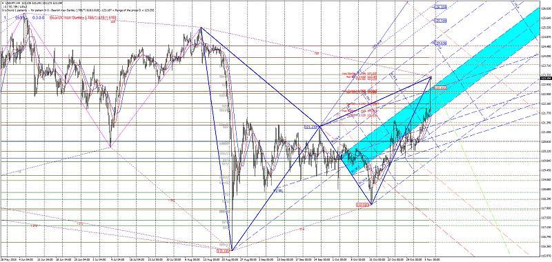 Harmonic Trading-test.jpg