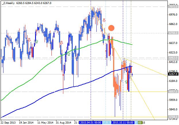 Stock Market-z-w1-alpari-limited.png